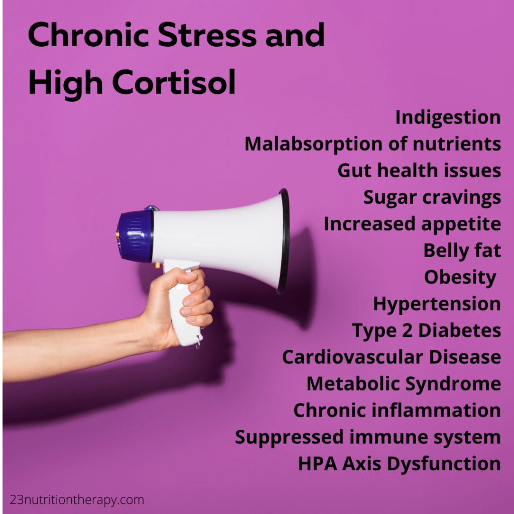 Graphic listing signs of chronic stress and high cortisol