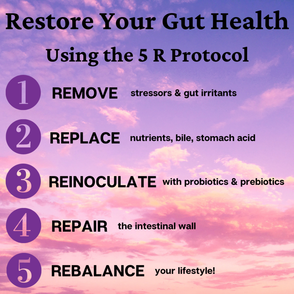 restore your gut health using the 5 r protocol