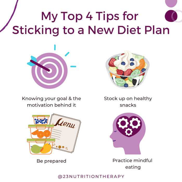 Graphic describing my top 4 tips for sticking to a new diet plan